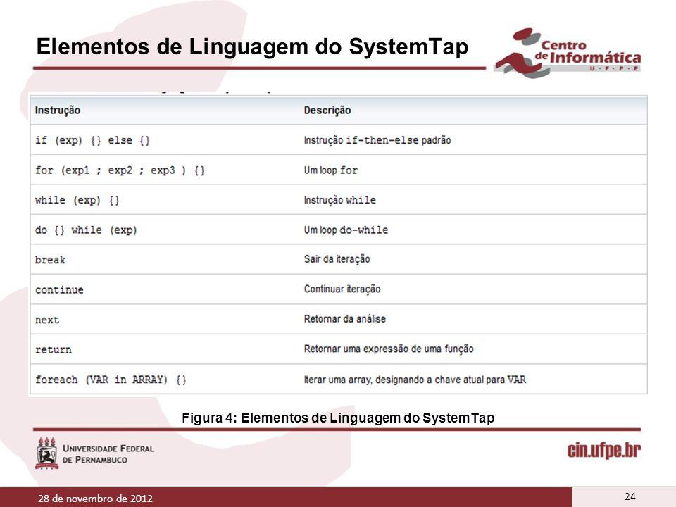 Elementos de Linguagem do SystemTap 28 de novembro de 2012 24 Figura 4: Elementos de Linguagem do SystemTap