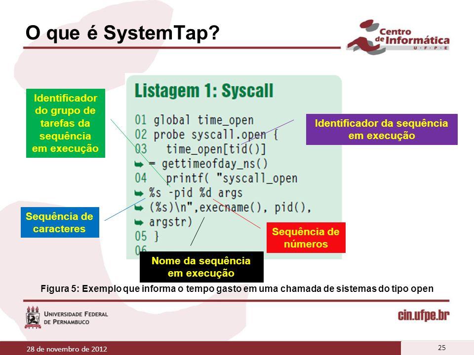 O que é SystemTap? 28 de novembro de 2012 25 Figura 5: Exemplo que informa o tempo gasto em uma chamada de sistemas do tipo open Sequência de números