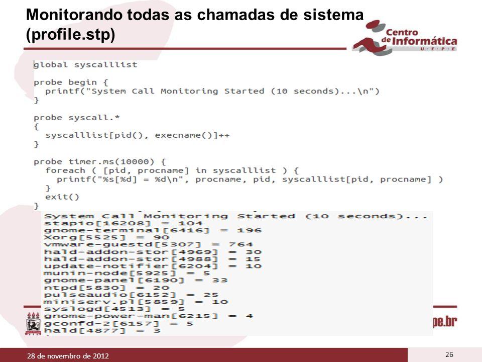 Monitorando todas as chamadas de sistema (profile.stp) 28 de novembro de 2012 26