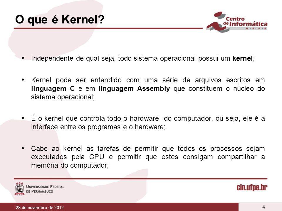 O que é Kernel? Independente de qual seja, todo sistema operacional possui um kernel; Kernel pode ser entendido com uma série de arquivos escritos em