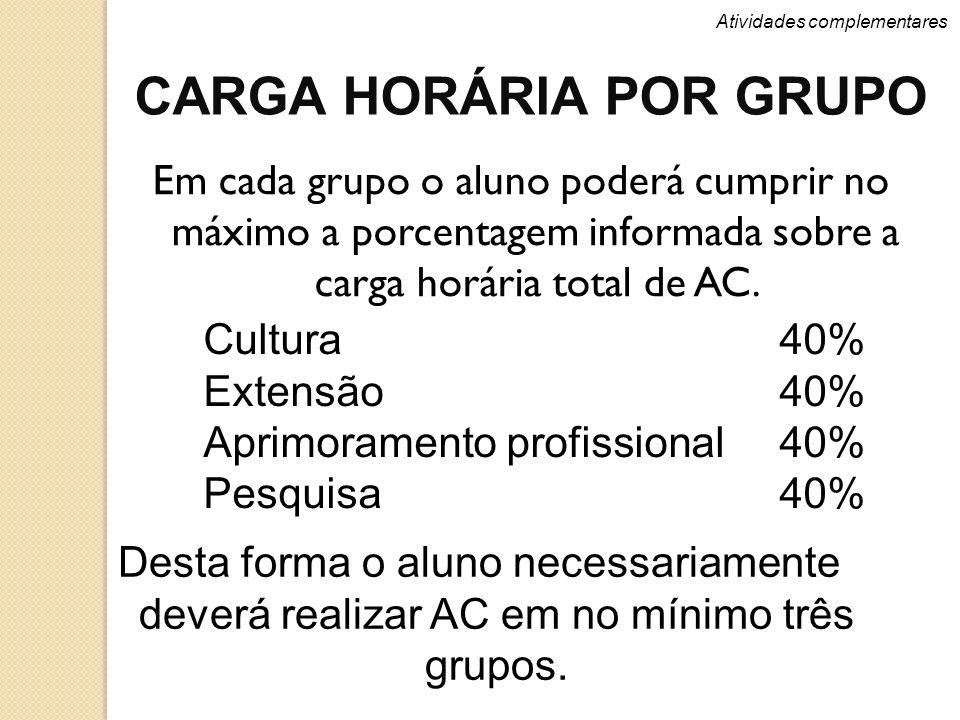 Atividades complementares CARGA HORÁRIA POR GRUPO Em cada grupo o aluno poderá cumprir no máximo a porcentagem informada sobre a carga horária total d