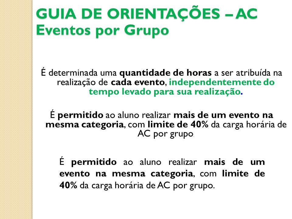 GUIA DE ORIENTAÇÕES – AC Eventos por Grupo É determinada uma quantidade de horas a ser atribuída na realização de cada evento, independentemente do te