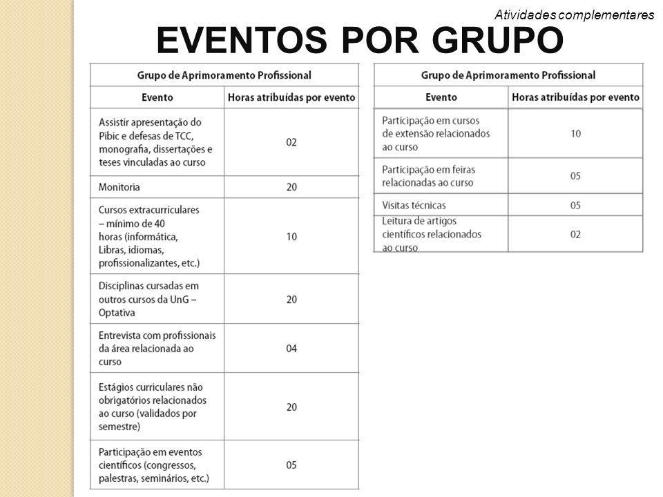 Atividades complementares EVENTOS POR GRUPO