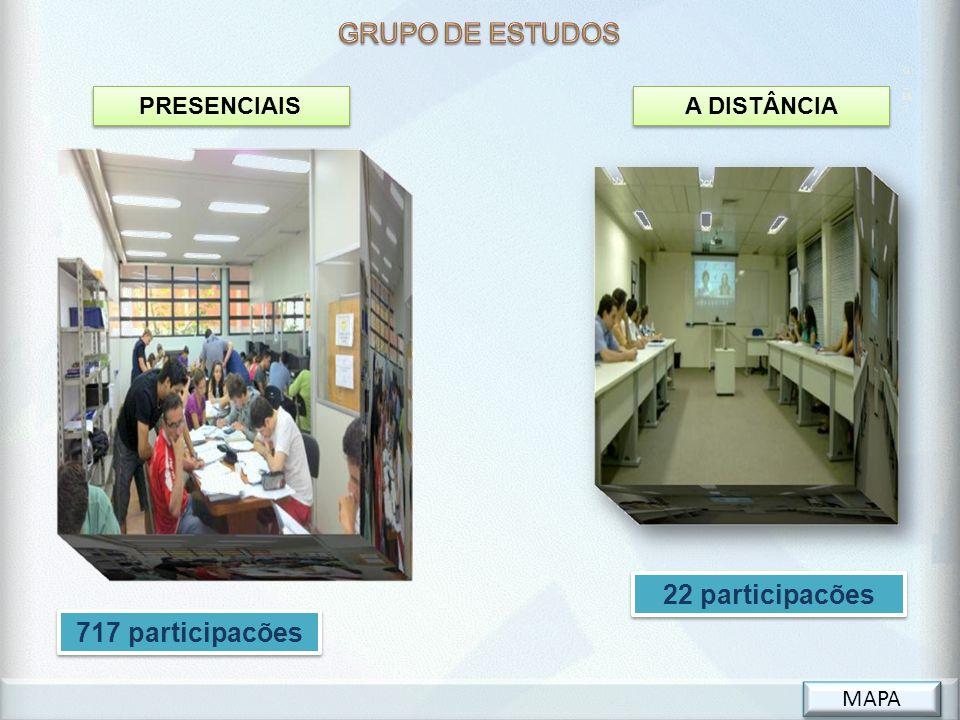 G _ ES T 22 participacões PRESENCIAIS A DISTÂNCIA 717 participacões MAPA