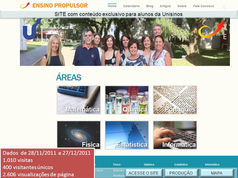 SITESITE SITE com conteúdo exclusivo para alunos da Unisinos MAPA PRODUÇÃO Dados de 28/11/2011 a 27/12/2011 1.010 visitas 400 visitantes únicos 2.606