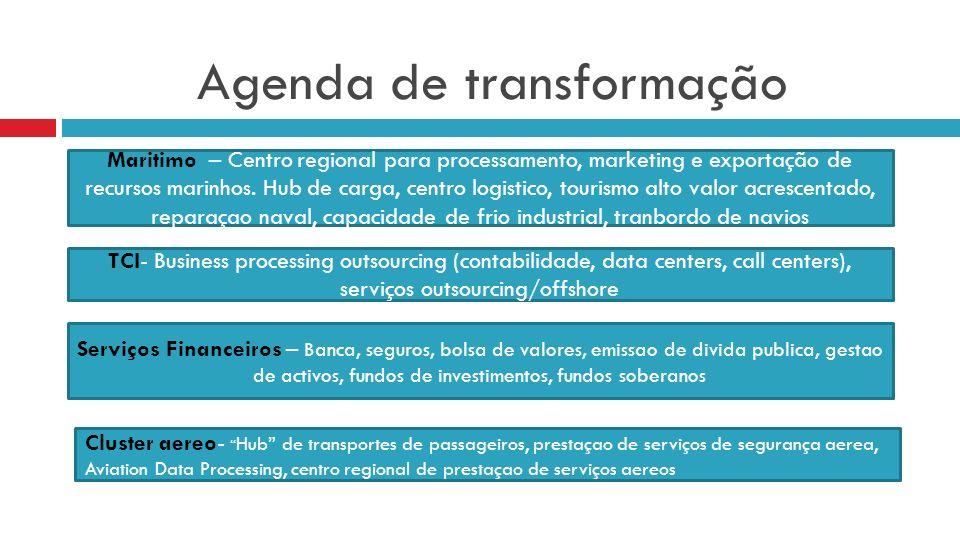 Agenda de transformação Maritimo – Centro regional para processamento, marketing e exportação de recursos marinhos. Hub de carga, centro logistico, to