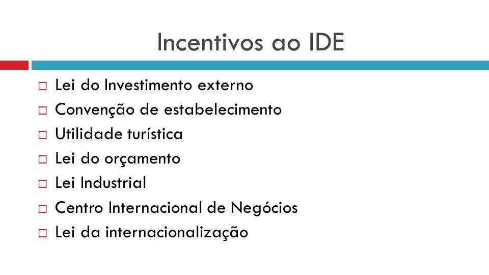 Incentivos ao IDE Lei do Investimento externo Convenção de estabelecimento Utilidade turística Lei do orçamento Lei Industrial Centro Internacional de