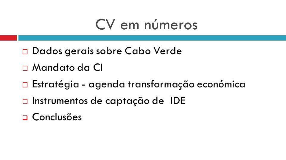 CV em números Dados gerais sobre Cabo Verde Mandato da CI Estratégia - agenda transformação económica Instrumentos de captação de IDE Conclusões
