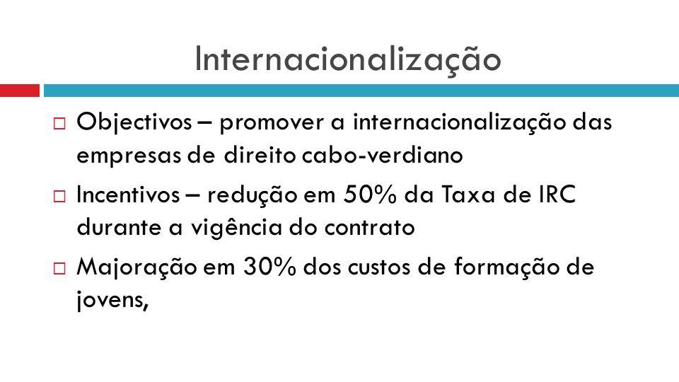 Internacionalização Objectivos – promover a internacionalização das empresas de direito cabo-verdiano Incentivos – redução em 50% da Taxa de IRC duran
