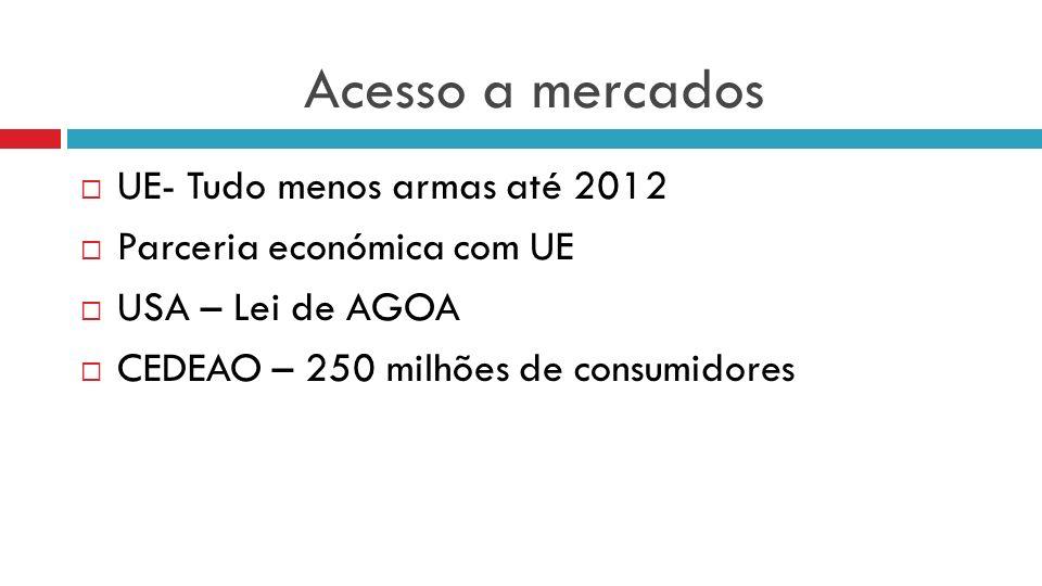 Acesso a mercados UE- Tudo menos armas até 2012 Parceria económica com UE USA – Lei de AGOA CEDEAO – 250 milhões de consumidores