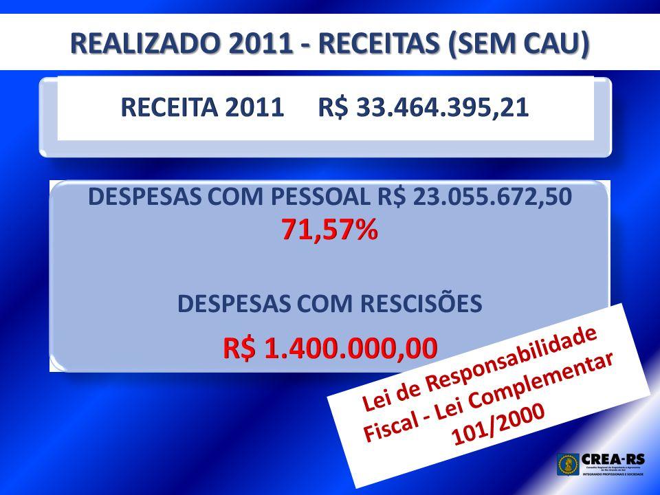 REALIZADO 2011 - RECEITAS (SEM CAU) Lei de Responsabilidade Fiscal - Lei Complementar 101/2000