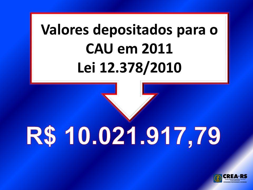Valores depositados para o CAU em 2011 Lei 12.378/2010