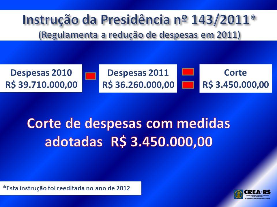 Despesas 2010 R$ 39.710.000,00 Corte R$ 3.450.000,00 Despesas 2011 R$ 36.260.000,00 *Esta instrução foi reeditada no ano de 2012