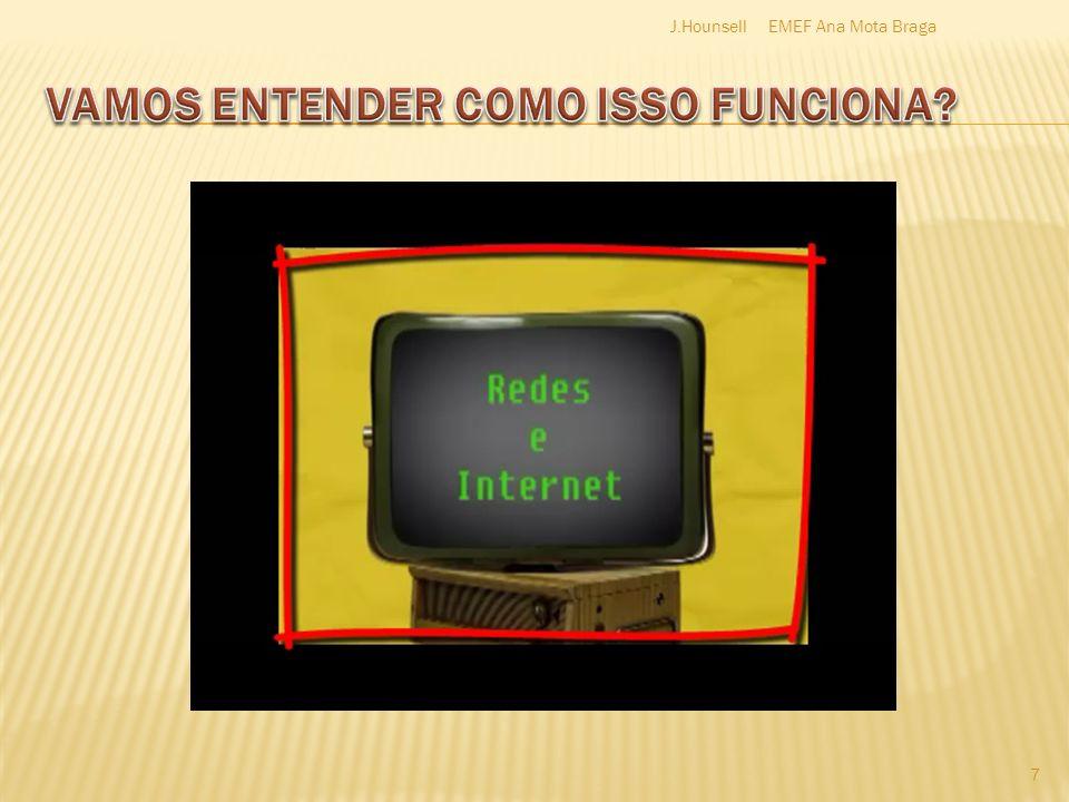 Forme duplas e execute as tarefas a seguir: Qual a origem da palavra internet.