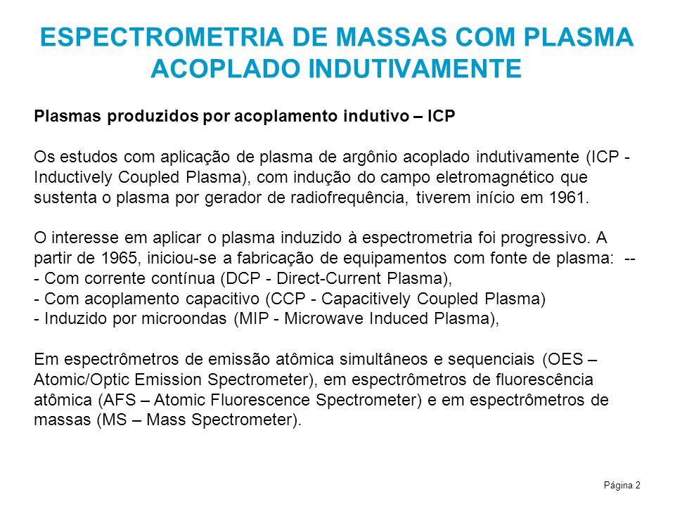 ESPECTROMETRIA DE MASSAS COM PLASMA ACOPLADO INDUTIVAMENTE Página 2 Plasmas produzidos por acoplamento indutivo – ICP Os estudos com aplicação de plasma de argônio acoplado indutivamente (ICP - Inductively Coupled Plasma), com indução do campo eletromagnético que sustenta o plasma por gerador de radiofrequência, tiverem início em 1961.
