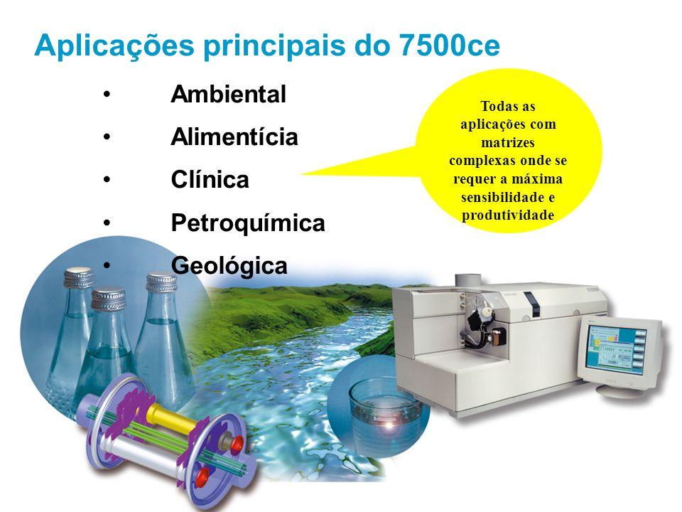 Página 24 Aplicações principais do 7500ce Ambiental Alimentícia Clínica Petroquímica Geológica Todas as aplicações com matrizes complexas onde se requer a máxima sensibilidade e produtividade