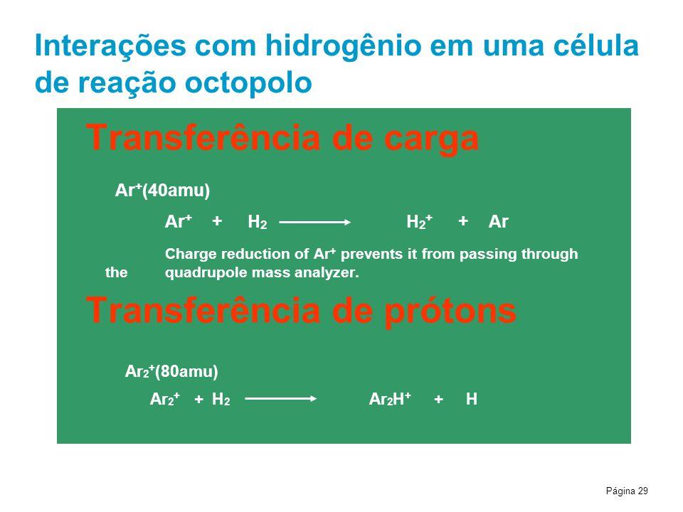 Página 29 Transferência de carga Ar + (40amu) Ar + + H 2 H 2 + + Ar Charge reduction of Ar + prevents it from passing through the quadrupole mass anal