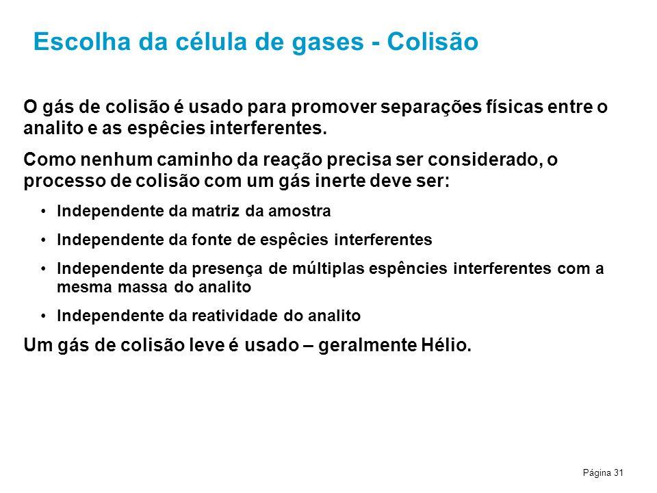 Página 31 Escolha da célula de gases - Colisão O gás de colisão é usado para promover separações físicas entre o analito e as espêcies interferentes.