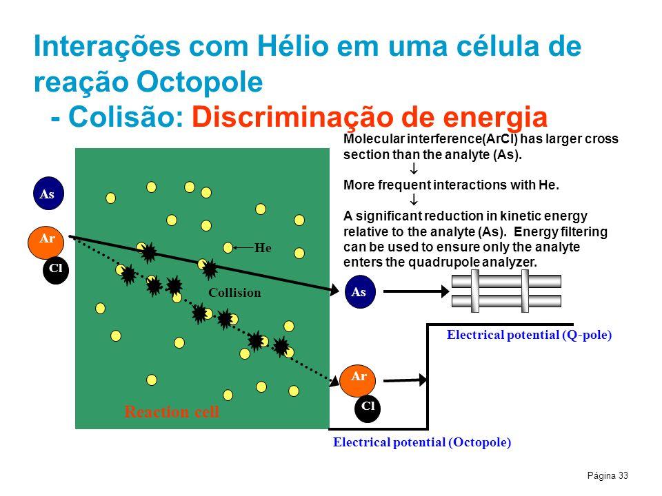Página 33 Interações com Hélio em uma célula de reação Octopole - Colisão: Discriminação de energia He Collision Ar Cl Ar Cl As Electrical potential (Octopole) Reaction cell Electrical potential (Q-pole) Molecular interference(ArCl) has larger cross section than the analyte (As).