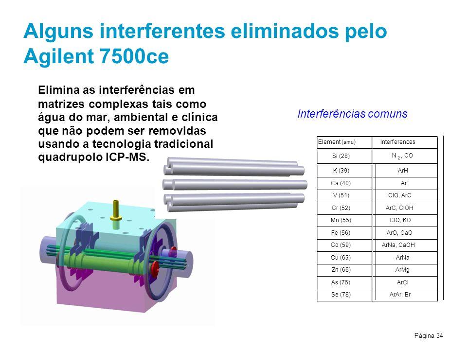 Página 34 Alguns interferentes eliminados pelo Agilent 7500ce Elimina as interferências em matrizes complexas tais como água do mar, ambiental e clíni