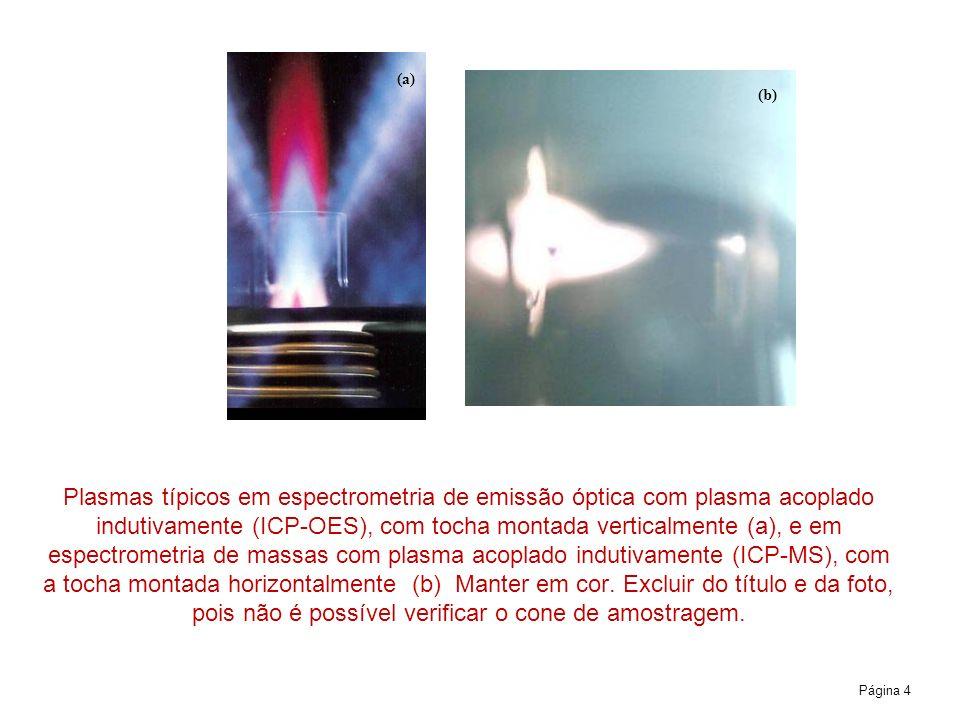 Plasmas típicos em espectrometria de emissão óptica com plasma acoplado indutivamente (ICP OES), com tocha montada verticalmente (a), e em espectromet