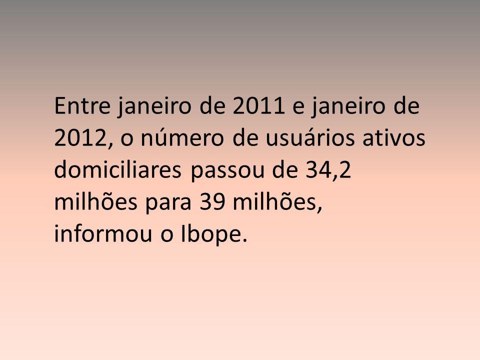 Entre janeiro de 2011 e janeiro de 2012, o número de usuários ativos domiciliares passou de 34,2 milhões para 39 milhões, informou o Ibope.
