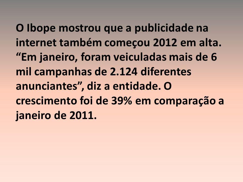 O Ibope mostrou que a publicidade na internet também começou 2012 em alta. Em janeiro, foram veiculadas mais de 6 mil campanhas de 2.124 diferentes an