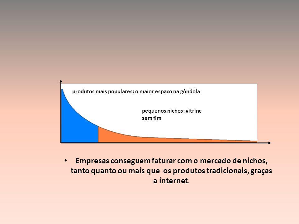 produtos mais populares: o maior espaço na gôndola pequenos nichos: vitrine sem fim Empresas conseguem faturar com o mercado de nichos, tanto quanto o