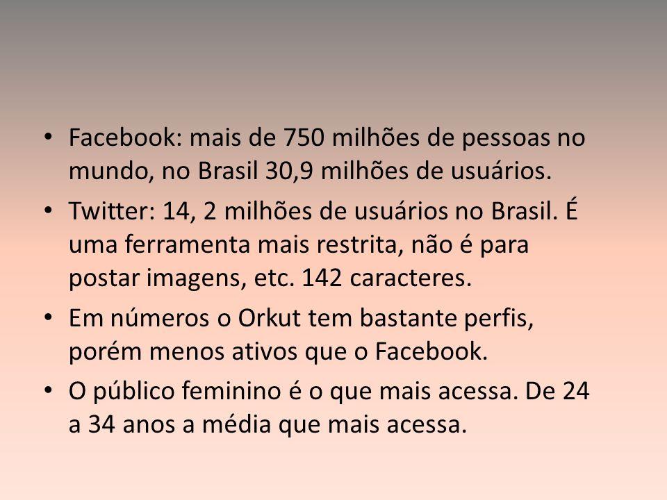 Facebook: mais de 750 milhões de pessoas no mundo, no Brasil 30,9 milhões de usuários. Twitter: 14, 2 milhões de usuários no Brasil. É uma ferramenta