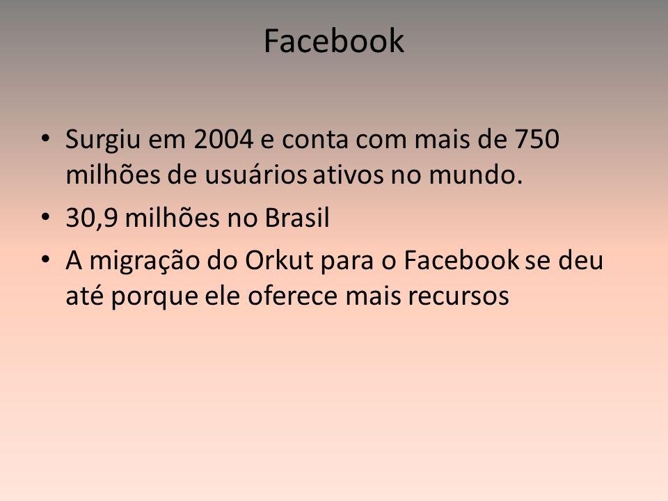 Facebook Surgiu em 2004 e conta com mais de 750 milhões de usuários ativos no mundo. 30,9 milhões no Brasil A migração do Orkut para o Facebook se deu