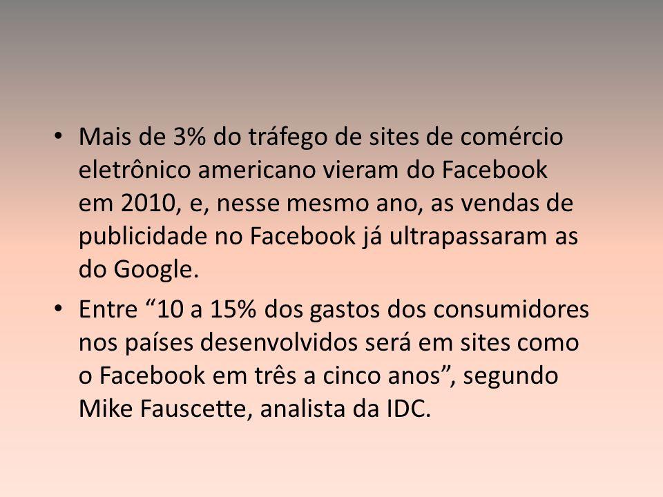 Mais de 3% do tráfego de sites de comércio eletrônico americano vieram do Facebook em 2010, e, nesse mesmo ano, as vendas de publicidade no Facebook j
