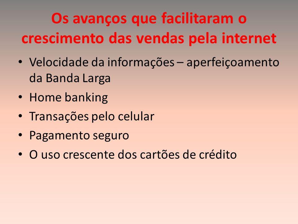 Os avanços que facilitaram o crescimento das vendas pela internet Velocidade da informações – aperfeiçoamento da Banda Larga Home banking Transações p