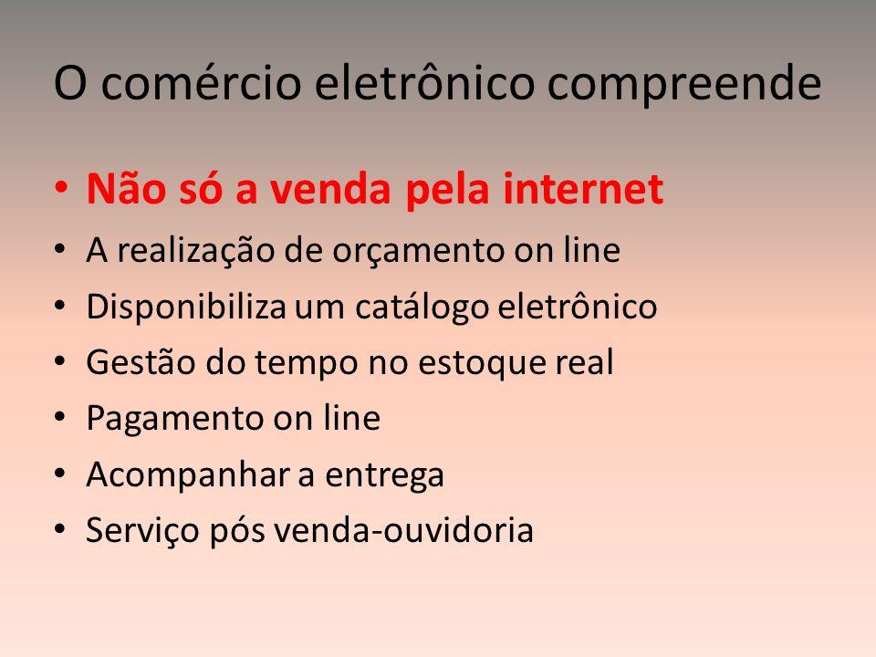 O comércio eletrônico compreende Não só a venda pela internet A realização de orçamento on line Disponibiliza um catálogo eletrônico Gestão do tempo n