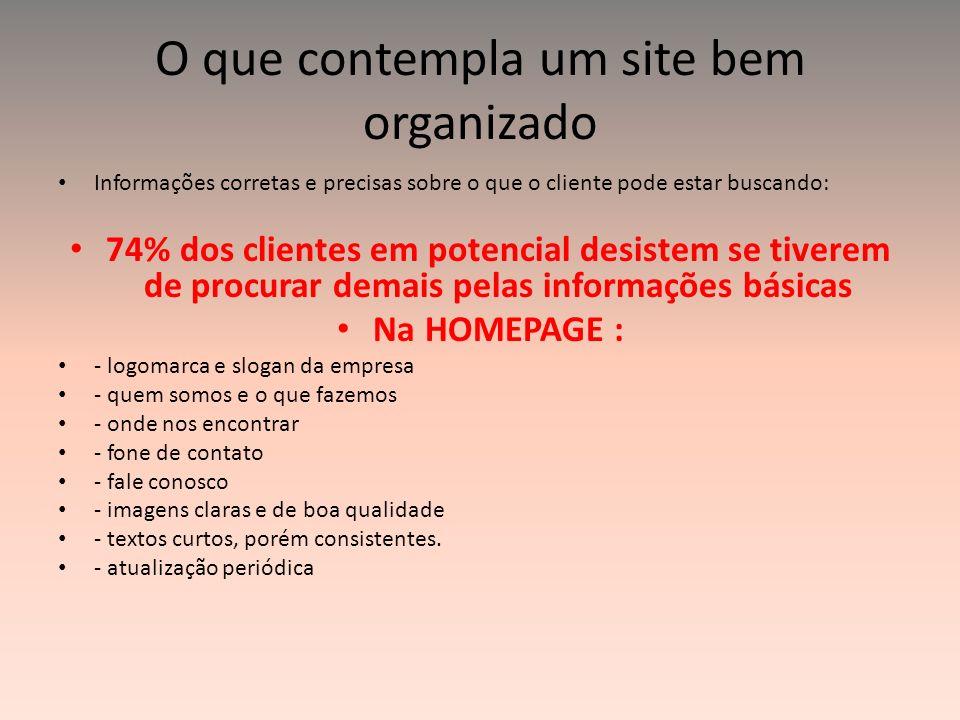 O que contempla um site bem organizado Informações corretas e precisas sobre o que o cliente pode estar buscando: 74% dos clientes em potencial desist