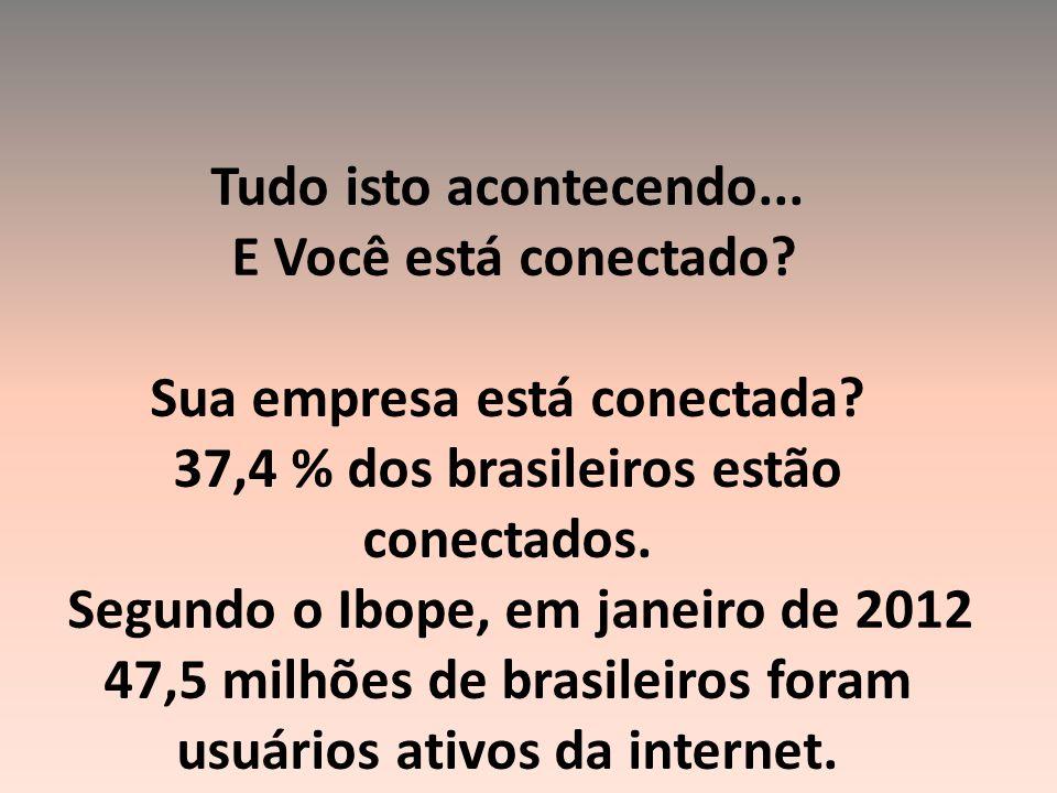 Tudo isto acontecendo... E Você está conectado? Sua empresa está conectada? 37,4 % dos brasileiros estão conectados. Segundo o Ibope, em janeiro de 20