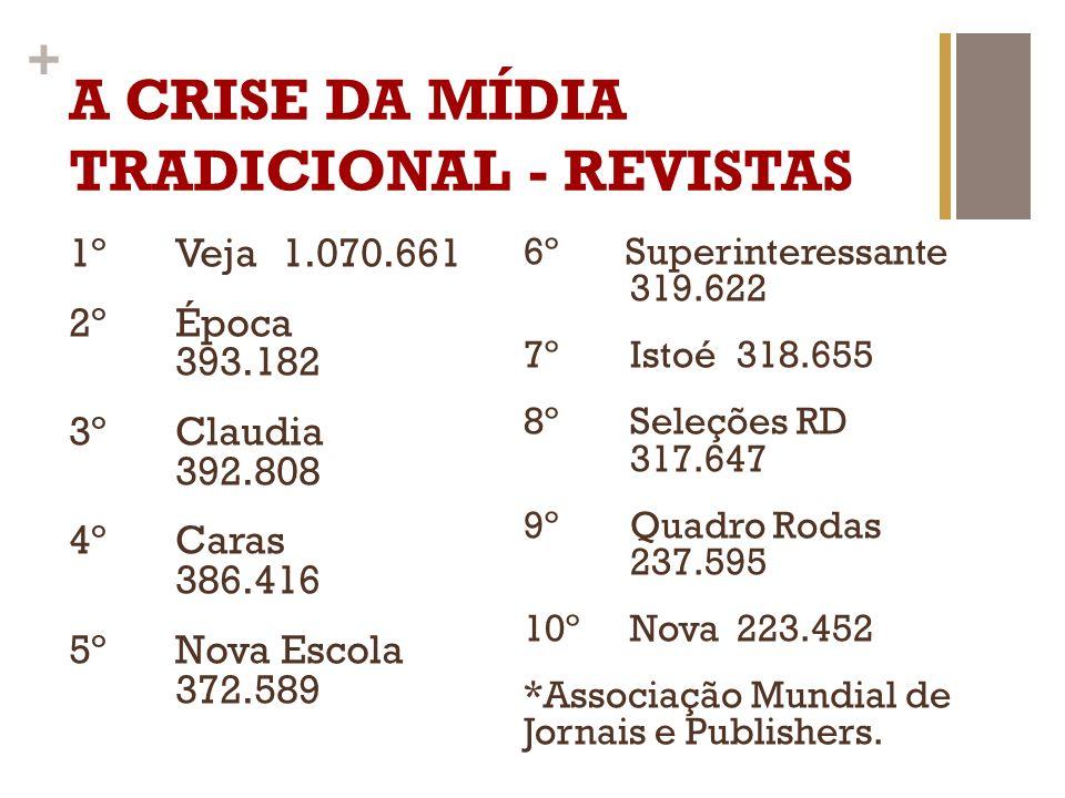+ A CRISE DA MÍDIA TRADICIONAL - JORNAIS Folha de S.
