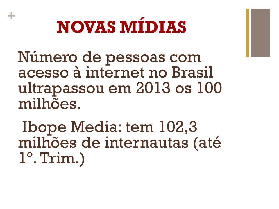 + NOVAS MÍDIAS Número de pessoas com acesso à internet no Brasil ultrapassou em 2013 os 100 milhões. Ibope Media: tem 102,3 milhões de internautas (at