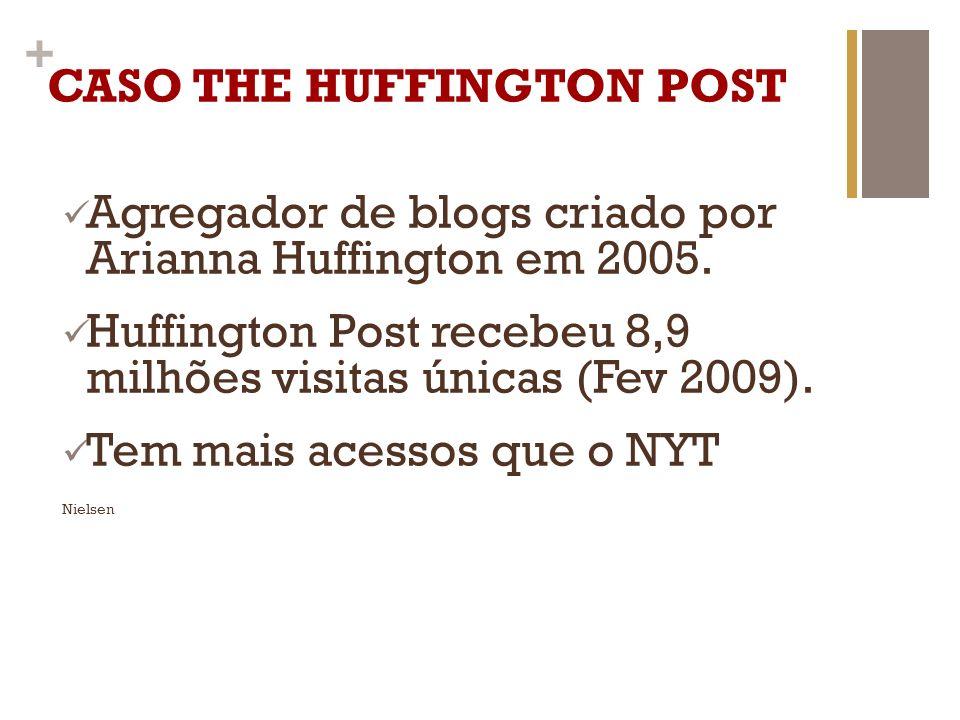 + CASO THE HUFFINGTON POST Agregador de blogs criado por Arianna Huffington em 2005.