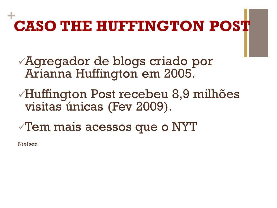 + CASO THE HUFFINGTON POST Agregador de blogs criado por Arianna Huffington em 2005. Huffington Post recebeu 8,9 milhões visitas únicas (Fev 2009). Te