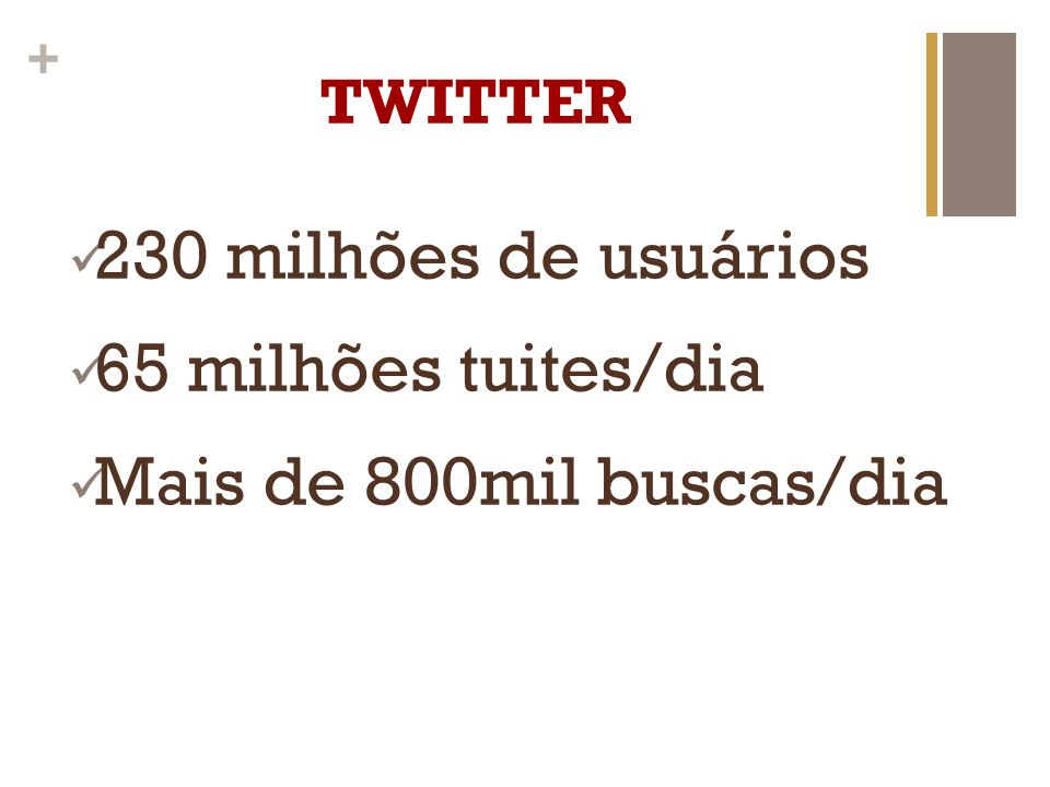 + TWITTER 230 milhões de usuários 65 milhões tuites/dia Mais de 800mil buscas/dia Brasil 2do.