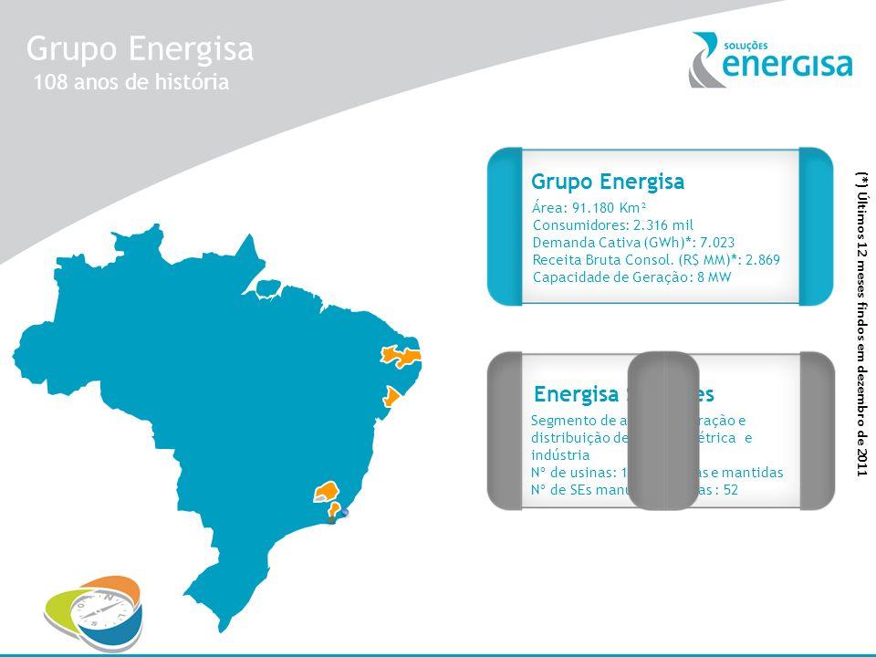 Área: 91.180 Km² Consumidores: 2.316 mil Demanda Cativa (GWh)*: 7.023 Receita Bruta Consol. (R$ MM)*: 2.869 Capacidade de Geração: 8 MW Grupo Energisa