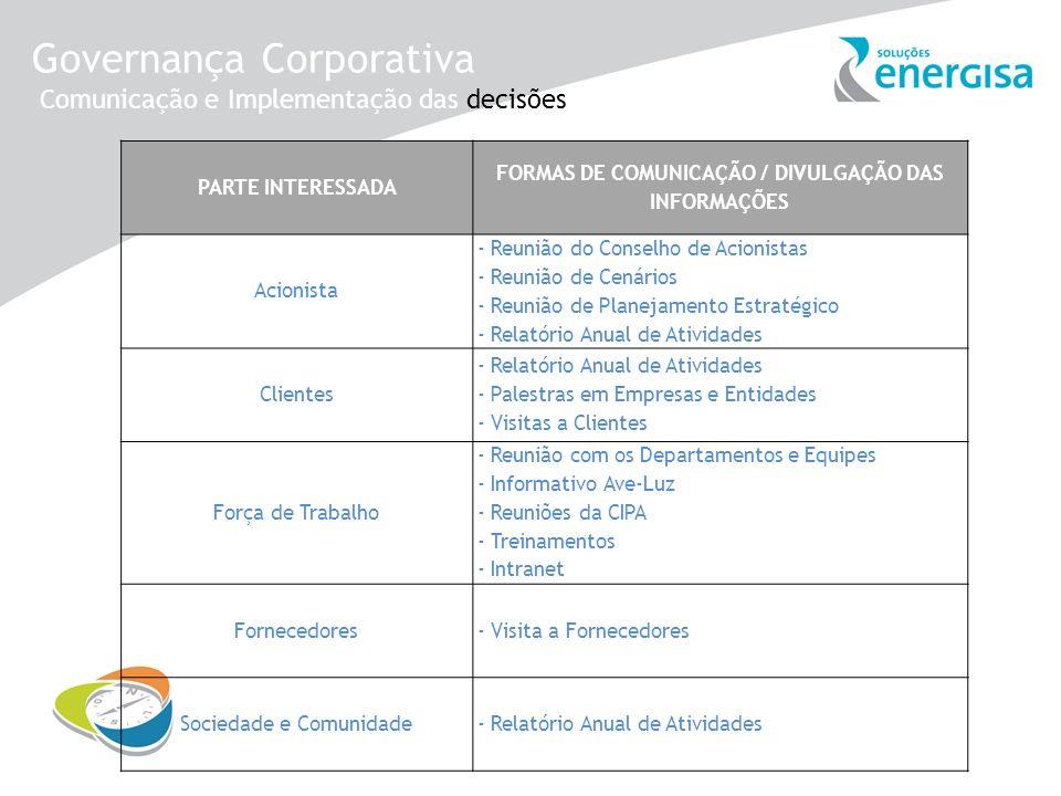 Governança Corporativa Comunicação e Implementação das decisões PARTE INTERESSADA FORMAS DE COMUNICAÇÃO / DIVULGAÇÃO DAS INFORMAÇÕES Acionista - Reuni