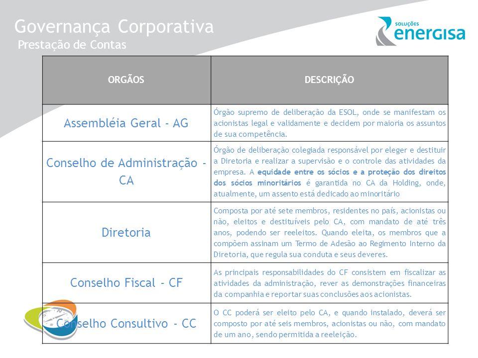 Governança Corporativa Prestação de Contas ORGÃOSDESCRIÇÃO Assembléia Geral - AG Órgão supremo de deliberação da ESOL, onde se manifestam os acionista