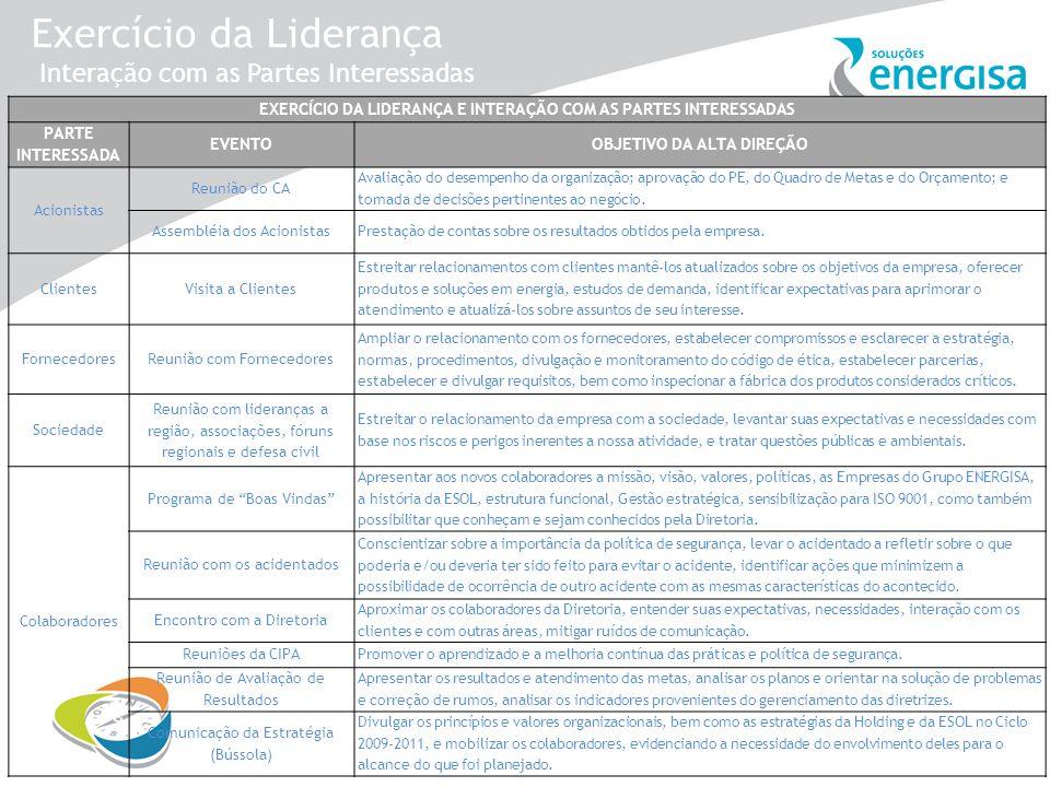 Exercício da Liderança Interação com as Partes Interessadas EXERCÍCIO DA LIDERANÇA E INTERAÇÃO COM AS PARTES INTERESSADAS PARTE INTERESSADA EVENTOOBJE