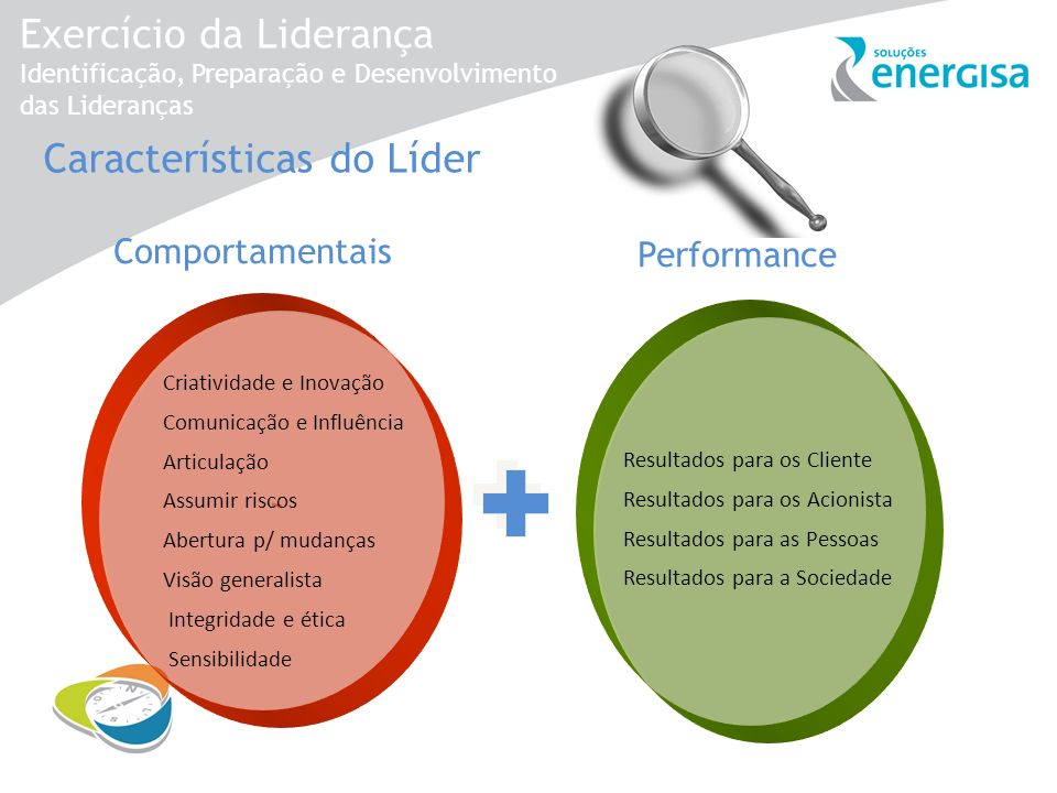 Exercício da Liderança Identificação, Preparação e Desenvolvimento das Lideranças Características do Líder Criatividade e Inovação Comunicação e Influ