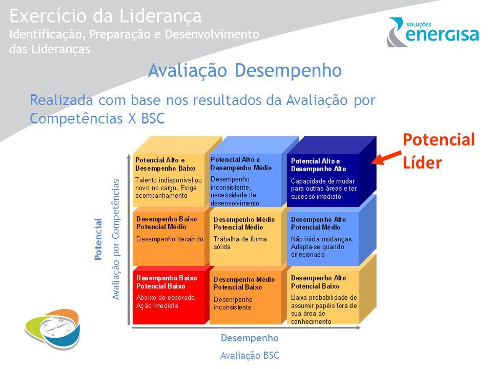 Exercício da Liderança Identificação, Preparação e Desenvolvimento das Lideranças Avaliação Desempenho Potencial Avaliação por Competências Desempenho