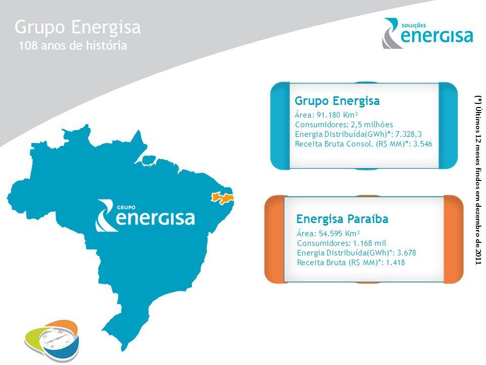 Área: 17.465 Km² Consumidores: 625 mil Energia Distribuida(GWh)*: 3.130 Receita Bruta(R$ MM)*: 943 Energisa Sergipe Área: 91.180 Km² Consumidores: 2,5 milhões Energia Distribuída(GWh)*: 7.328 Receita Bruta Consol.
