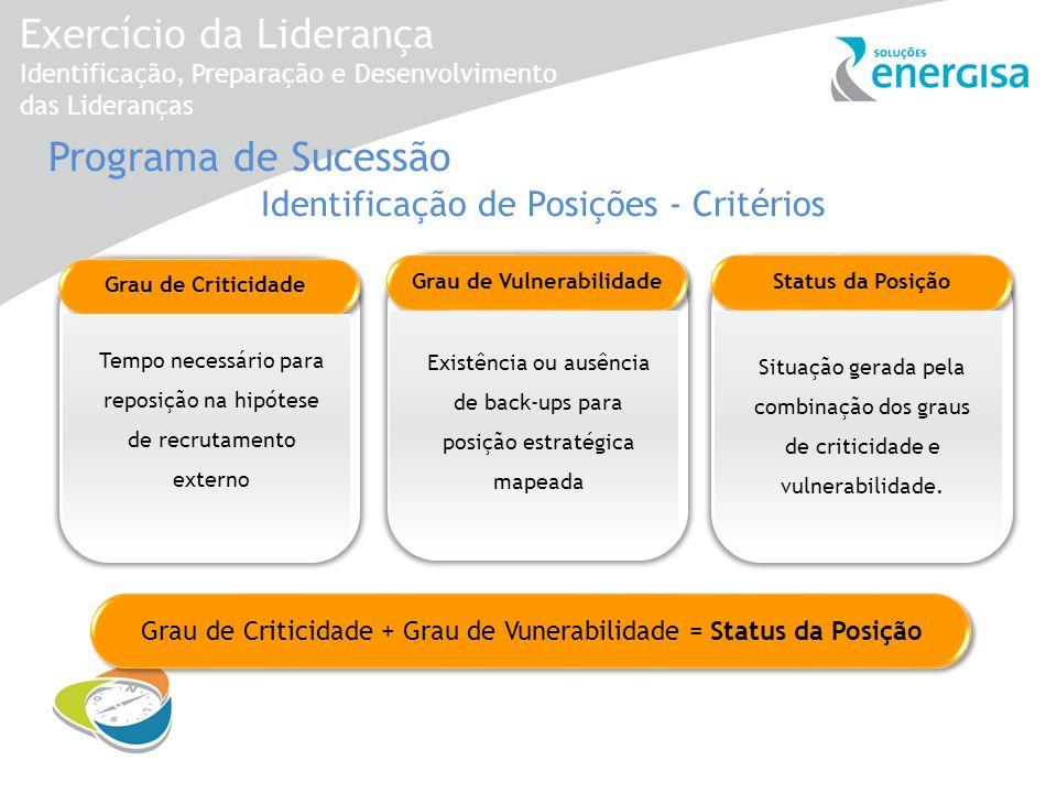 Programa de Sucessão Identificação de Posições - Critérios Grau de Criticidade Tempo necessário para reposição na hipótese de recrutamento externo Gra