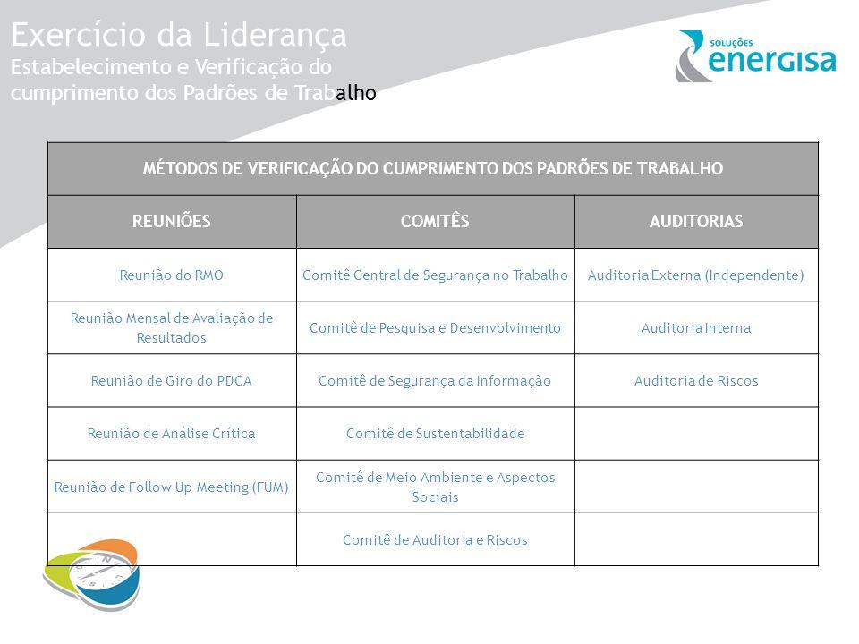Exercício da Liderança Estabelecimento e Verificação do cumprimento dos Padrões de Trabalho MÉTODOS DE VERIFICAÇÃO DO CUMPRIMENTO DOS PADRÕES DE TRABA