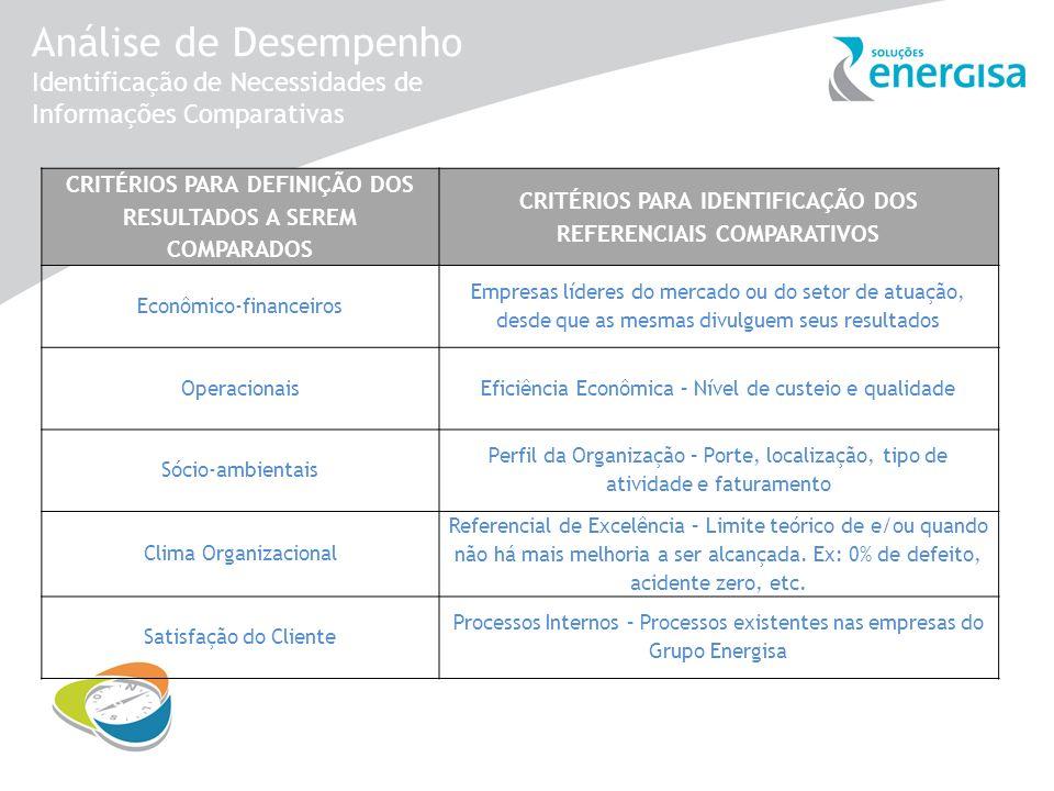Análise de Desempenho Identificação de Necessidades de Informações Comparativas CRITÉRIOS PARA DEFINIÇÃO DOS RESULTADOS A SEREM COMPARADOS CRITÉRIOS P